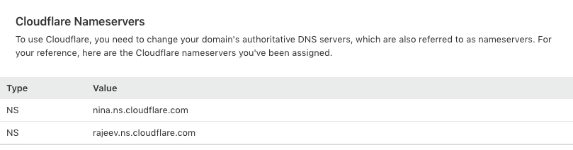 cloudflare_ns_servers